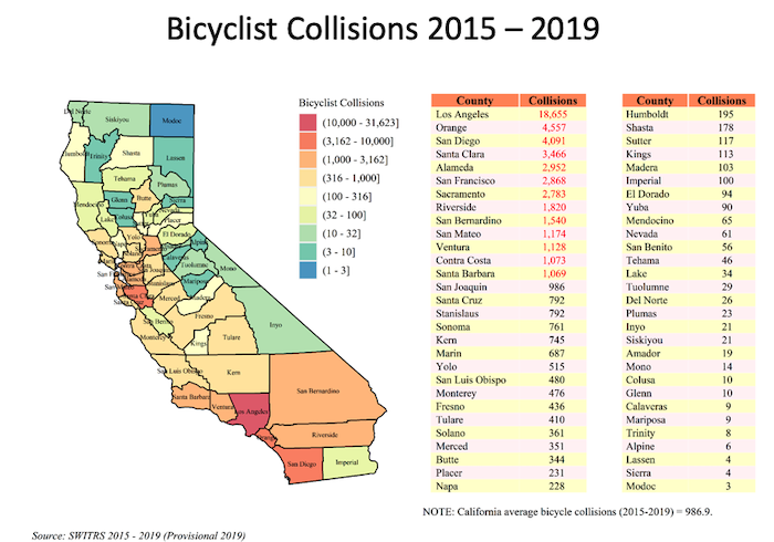 Graph of bicyclist collisions
