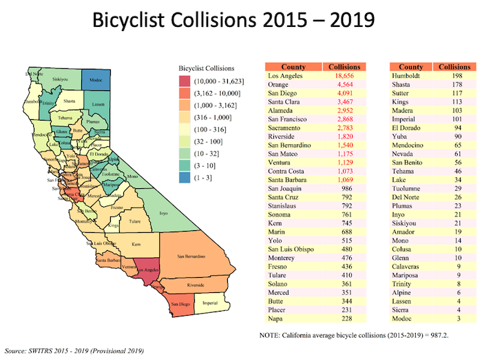 Graph of bicyclist collisions as of 2015-2019 for each California county as shown by a state map and by a table.