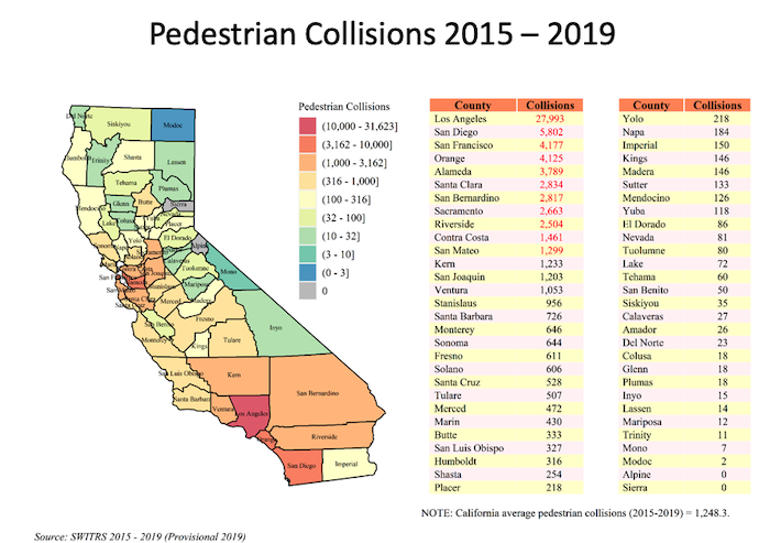 Graphic of pedestrian collisions