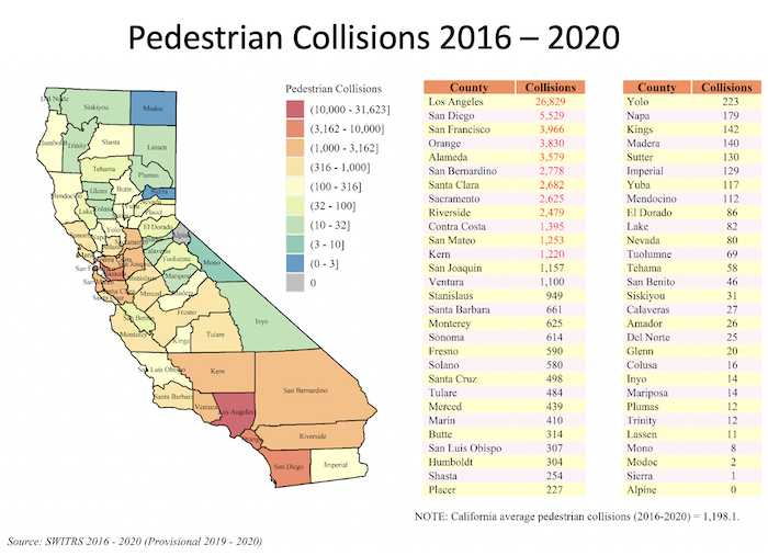 Map and table showing pedestrian collisions for 2016-2020