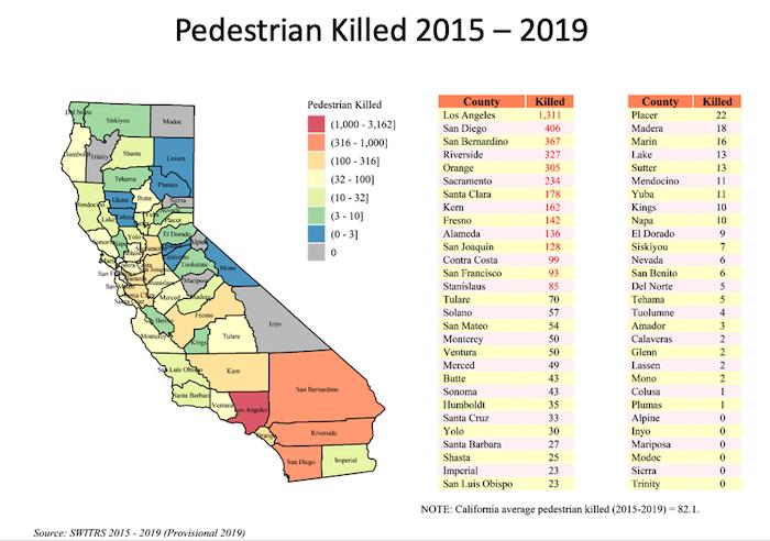 Graph of pedestrian fatalities