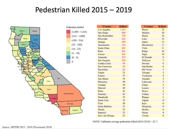 Graph of pedestrian fatalities as of 2015-2019 for each California county as shown by a state map and by a table.