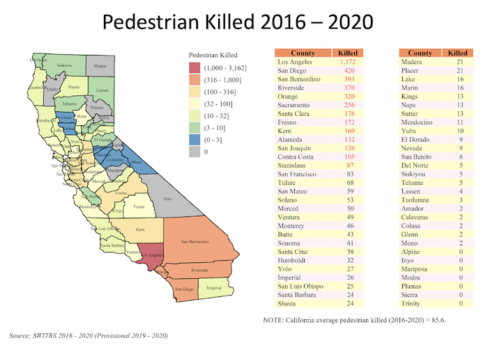 Map and table showing pedestrian fatalities for 2016-2020