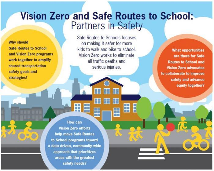 Vision Zero and Safe Routes to School Infographic